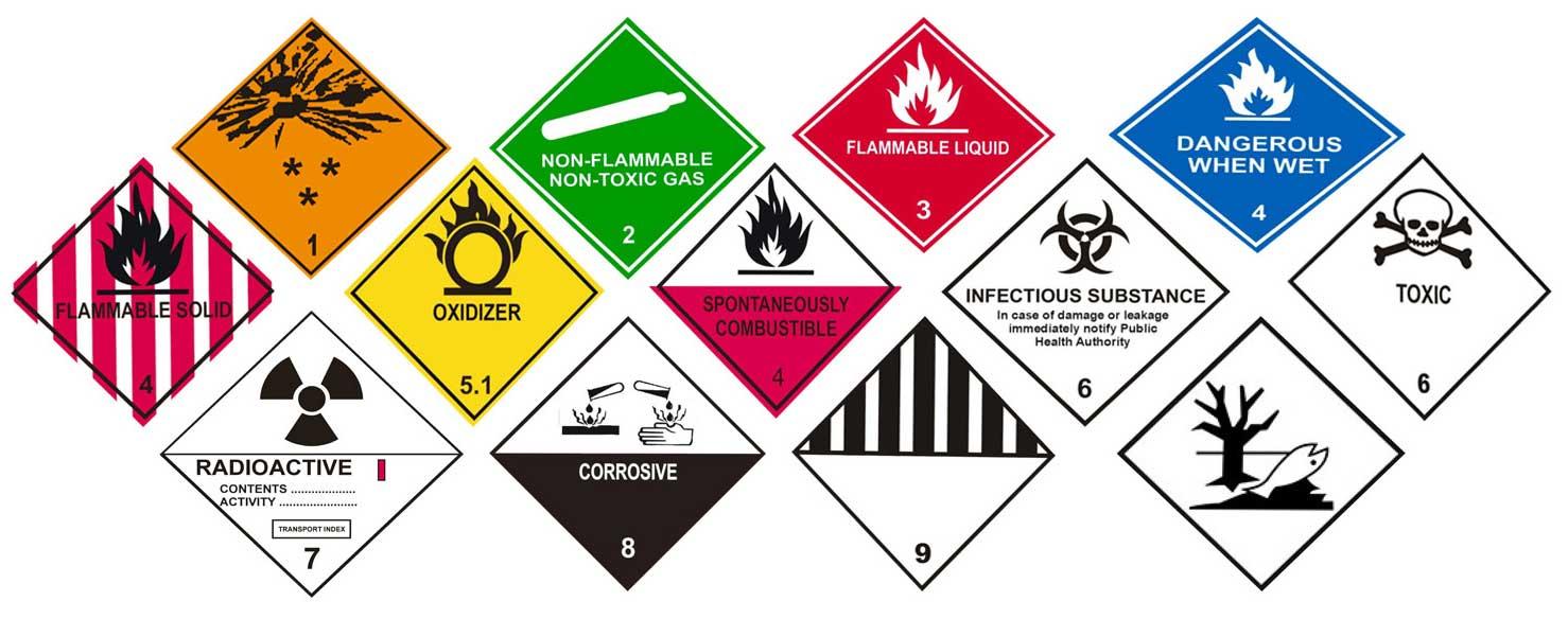 виды опасных грузов