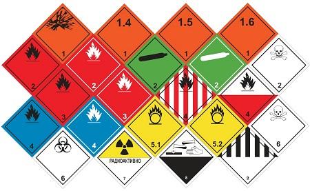 знаки опасных грузов